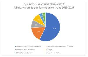 Assas Calendrier Universitaire.Admission Et Frais D Inscription Institut De Droit Des
